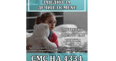 """Kancelarija za mlade grada Čačka sprovodi akciju """"Zajedno za dečije osmehe"""""""